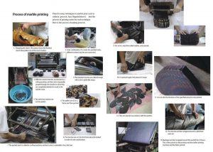 The Silk Marbling Process