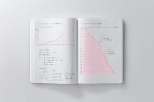 An open notebook with graphs on the pages.